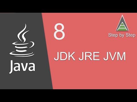 Java Beginner Tutorial 8 - What is JDK JRE JVM
