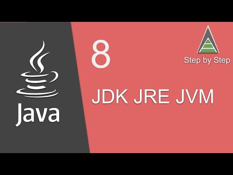 java 8 tutorial for beginners pdf