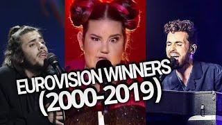 EUROVISION WINNERS (2000-2019)