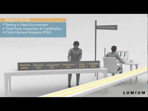Product Design & Development Process Animation by Lumium