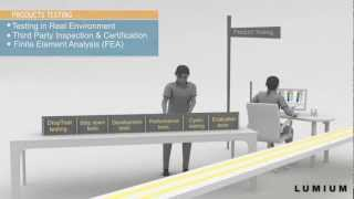 Product Design & Development Process Animation by Lumium