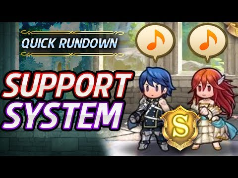Fire Emblem Heroes - Summoner Support & Ally Support QUICK Rundown & Guide!