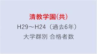 清教学園中学校 大学合格者数 H29~H24年【グラフでわかる】