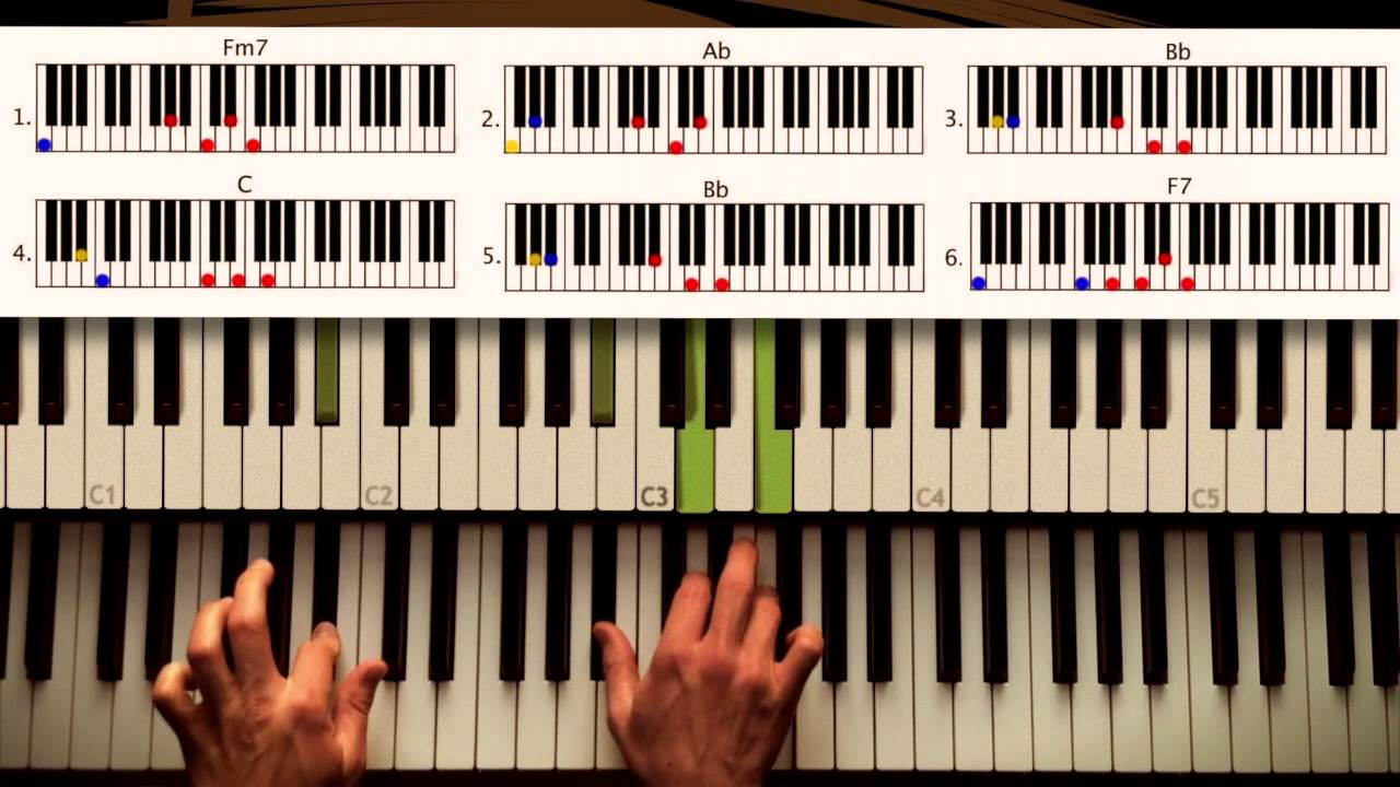 How To Play Happy Pharrell Original Piano Lesson Tutorial By