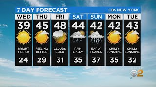 New York Weather: CBS2 1/21 Evening Forecast at 5PM