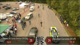 """Moscow Unlim 500+"" Race (19.09.2009) - Part 7 Of 7"