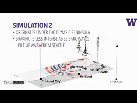 GSM Update 10/24/17 - Explosion at Stromboli - 9.0 Cascadia Simulation - Record Rainfall & Flooding
