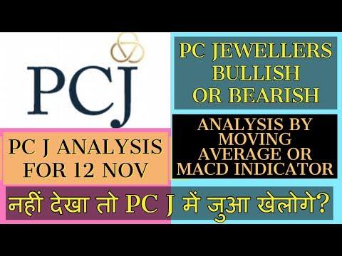 PC Jewellers Stock analysis for 12 Nov BULLISH or BEARISH?