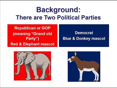 Political Platforms Positions