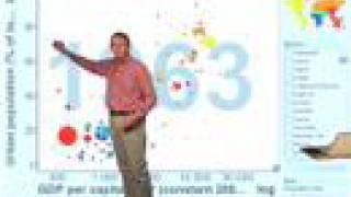 Gapminder Video #2 - Urbanization