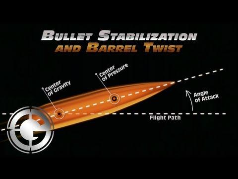 Bullet Stabilization and Barrel Twist