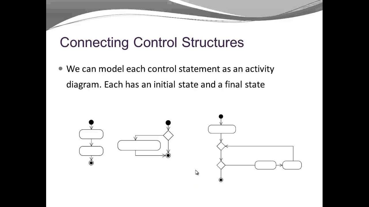 Java Basics Control Structures Youtube