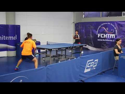 Selectivo Inf-Juv 2018: Andres Martinez vs Jorge Paredes - Grupos Fase 2