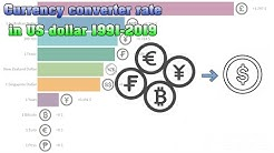 Currency converter rate vs US dollar || 1991 - 2019 || Bitcoin is incredible