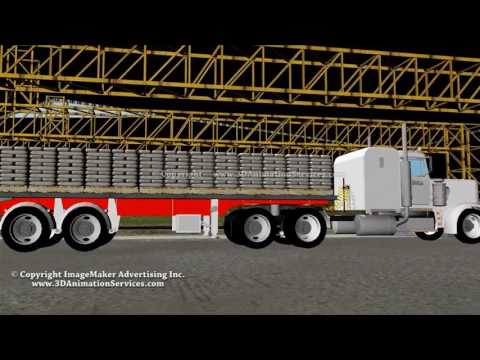 The Lithium Extraction Process - Educational 3D Animated Video