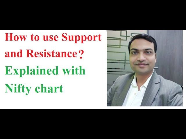 How to use Support and Resistance; explained with #Nifty Chart