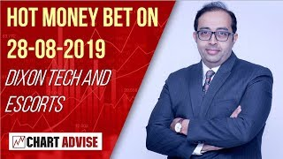 HOT MONEY BET on 28-08-2019 - DIXON TECH AND ESCORTS