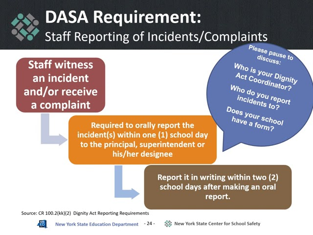 DASA Training for School Employees recorded webinar July 2020