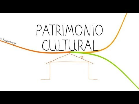 Kultura Ondarea - Qué es el Patrimonio Cultural