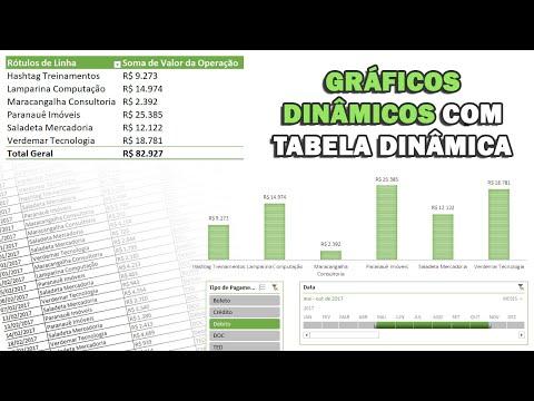 gráfico-dinÂmico,-linha-do-tempo-e-segmentação-de-dados-na-tabela-dinâmica