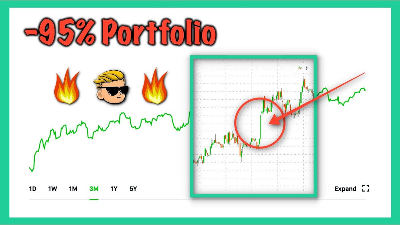 $178,000 Loss But... | Crazy WallStreetBets Trades - Robinhood Investing