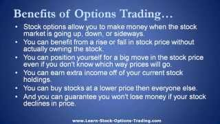 Options Trading Made Simple Live Call 2-12-15