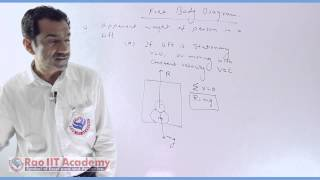 Force Part 2 - Impulse Equlibrium  &  Free Body Diagram  - Physics Board video lecture By Rao IIT