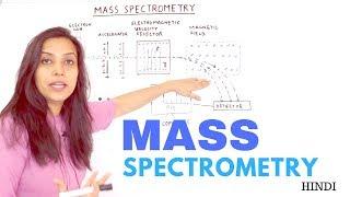 Mass Spectrometry | Principle and Instrumentation | Velocity Selector