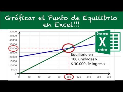 Graficar el Punto de Equilibrio con Excel. Ej…