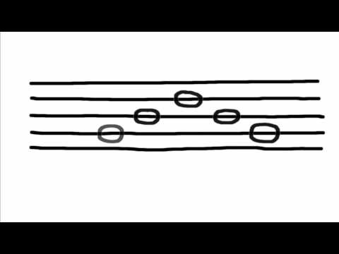 First Steps in reading music. part 1