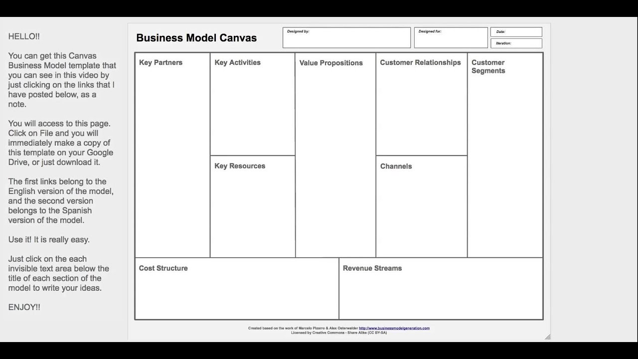 Canvas business model template free download youtube canvas business model template free download accmission