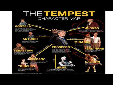 Book Review of The Tempest by William Shakespeare