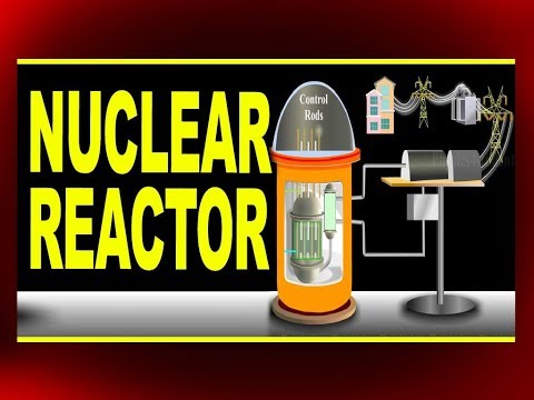 Nuclear Reactor | Working | Classification / Types | Essential Parts | Physics4students