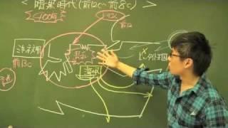 【センター世界史】古代ギリシア史(1) エーゲ文明〜