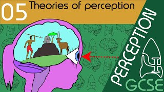 Theories of perception, Perception. GCSE Psychology [AQA]