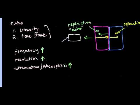 lecture 13 (Basics of MRI, Ultrasound)