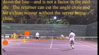 Tennis Lesson:  Where to serve in doubles ad side