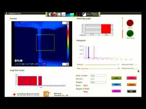 Slag Report (OpenCV+Wxwidgets Interface with FLIR Camera+ FLIR Camera )
