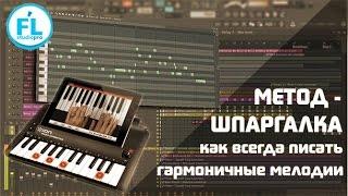 Как всегда безошибочно писать мелодии и аккорды в FL Studio. Лучший метод для начинающих.