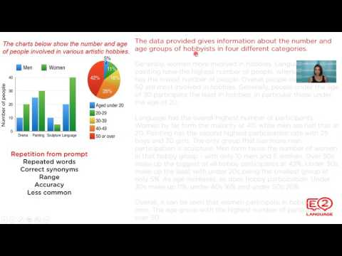 IELTS Academic Writing Task 1: Common Mistakes | Vocabulary with Jamal!