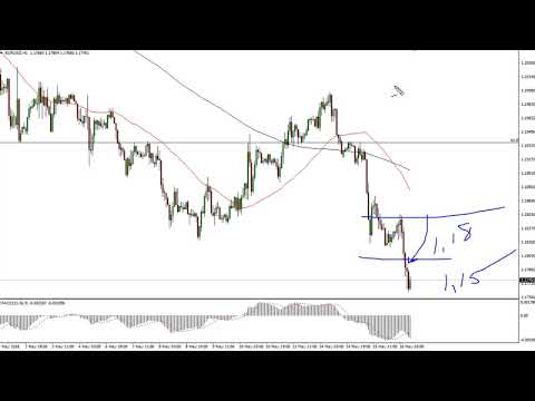 EUR/USD Technical Analysis for May 17, 2018 by FXEmpire.com