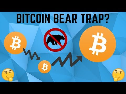 Bitcoin: Time To Make Higher Highs or Bull Trap? BTC Technical Analysis