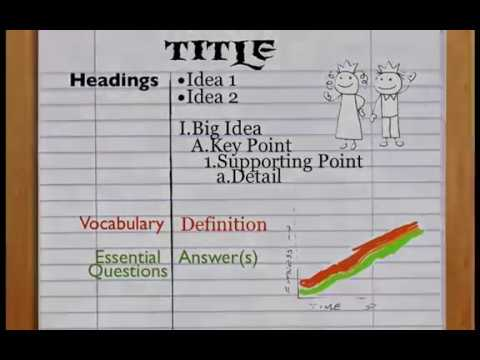 How to Cornell Notes - YouTube - cornell note