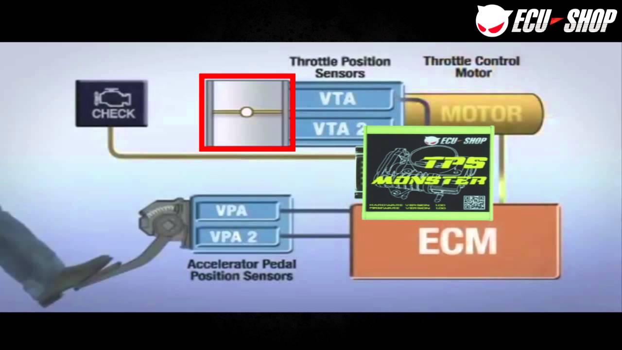 octane max4 youtube rh youtube com BMW E46 Stereo Wiring Diagram 1G DSM ECU Pinout
