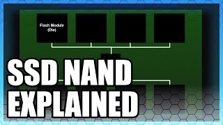 what is NAND Flash? MLC vs. TLC, 3D NAND, & More