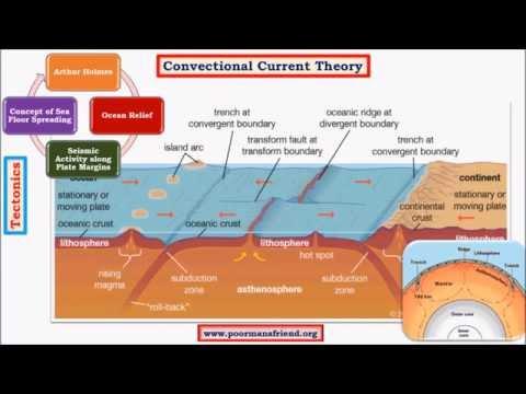 G8-Tectonics-See Floor Spreading, Paleomagnetism