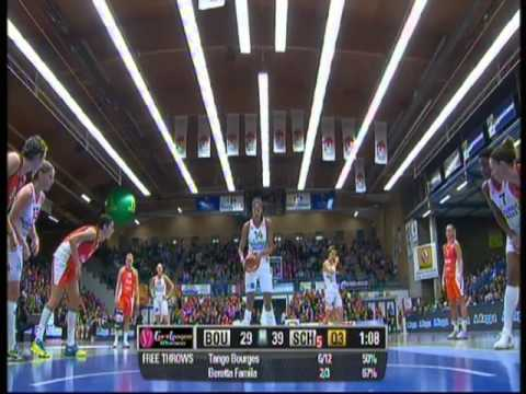 Euroleague Tango Bourges Beretta Famila Schio