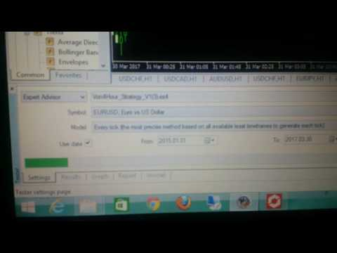 Best Forex Strategy, Best Forex EA or Robot turns $1k to $39m in 2years.