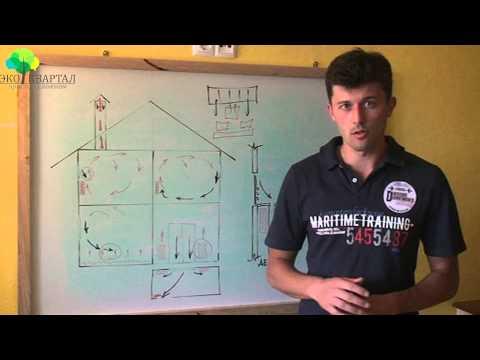 Виды вентиляции, преимущество и недостатки вентиляционных систем, правила расчета и комплектующие