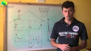 Вентиляция частного дома. Воздушные потоки(, 2015-06-22T06:01:52.000Z)